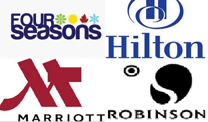 Les grands groupes h teliers confiants en la tunisie for Groupe hotelier