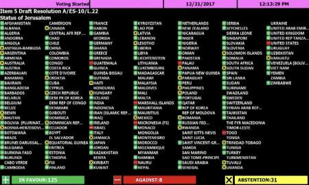 UN vote