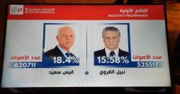 Présidentielle: Voici le classement complet des candidats et le nombre de voix obtenues par chacun d'eux