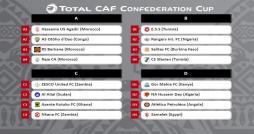 L incroyable tirage de la coupe de la CAF